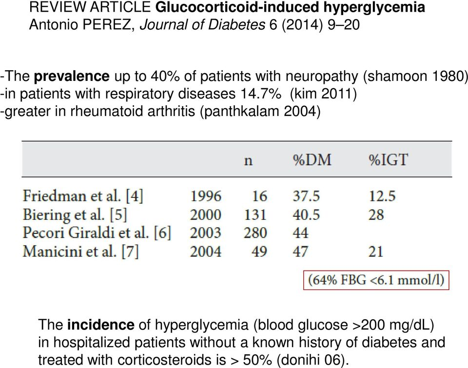 7% (kim 2011) -greater in rheumatoid arthritis (panthkalam 2004) The incidence of hyperglycemia (blood glucose