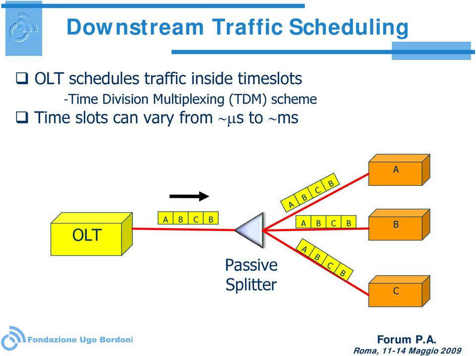 Multiplexing (TDM) scheme Time slots can vary from