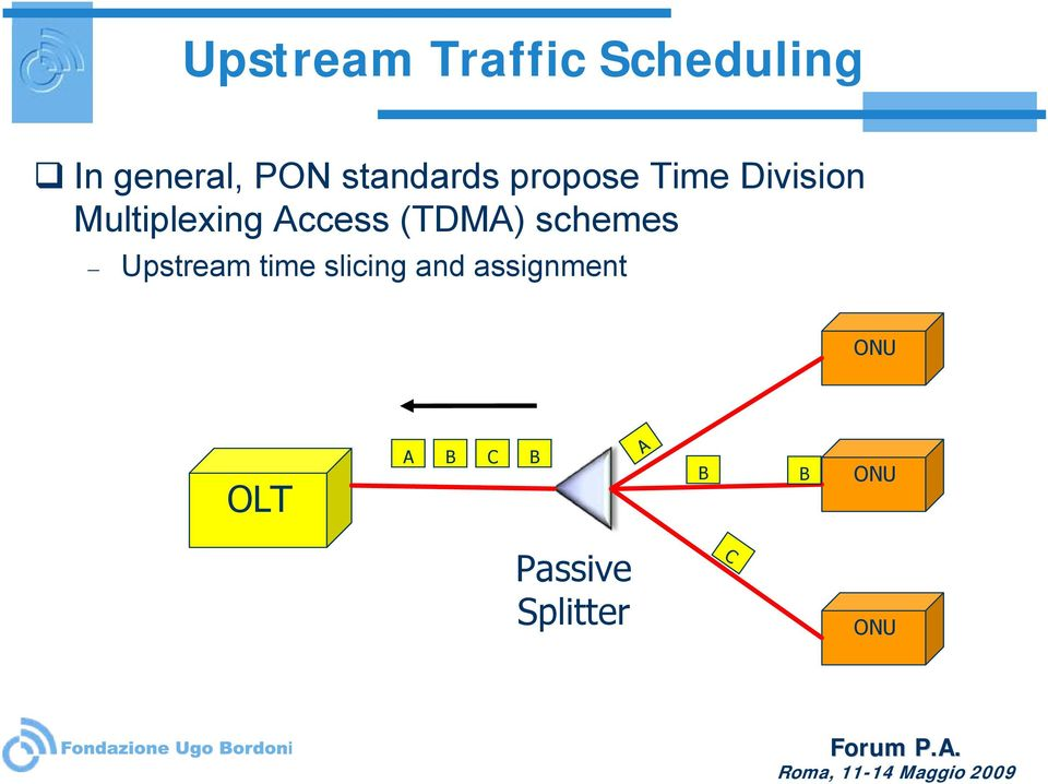 Access (TDMA) schemes Upstream time slicing and