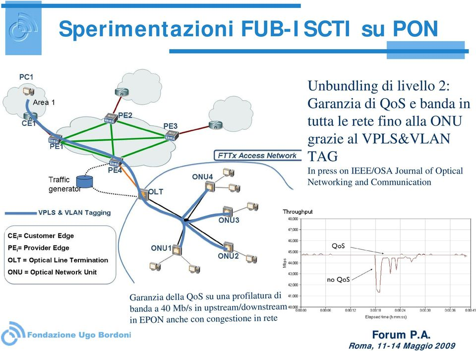 IEEE/OSA Journal of Optical Networking and Communication Garanzia della QoS su
