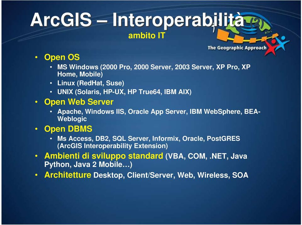 WebSphere, BEA- Weblogic Open DBMS Ms Access, DB2, SQL Server, Informix, Oracle, PostGRES (ArcGIS Interoperability