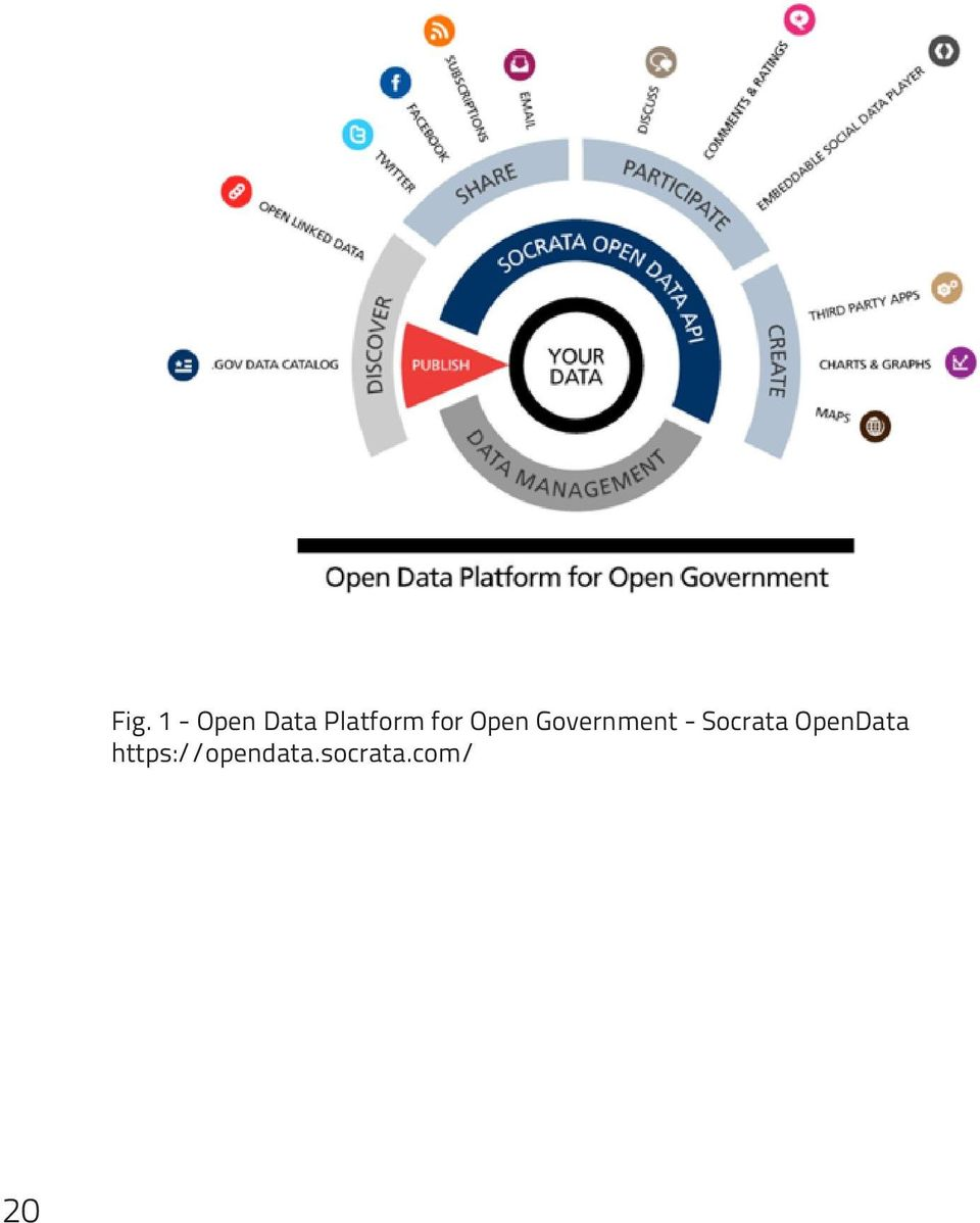 for Open Government -