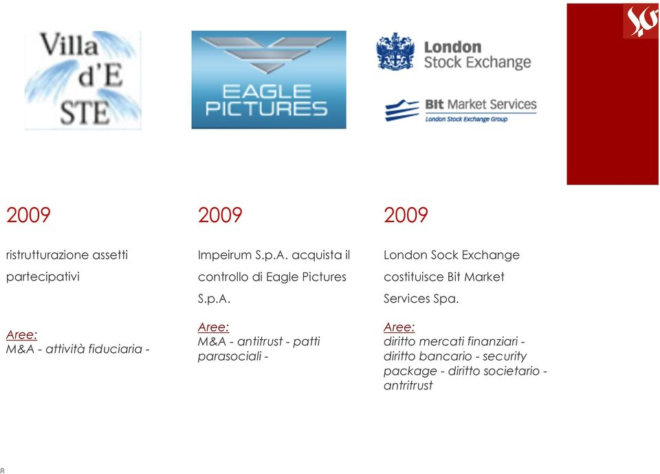 London Sock Exchange costituisce Bit Market Services Spa.