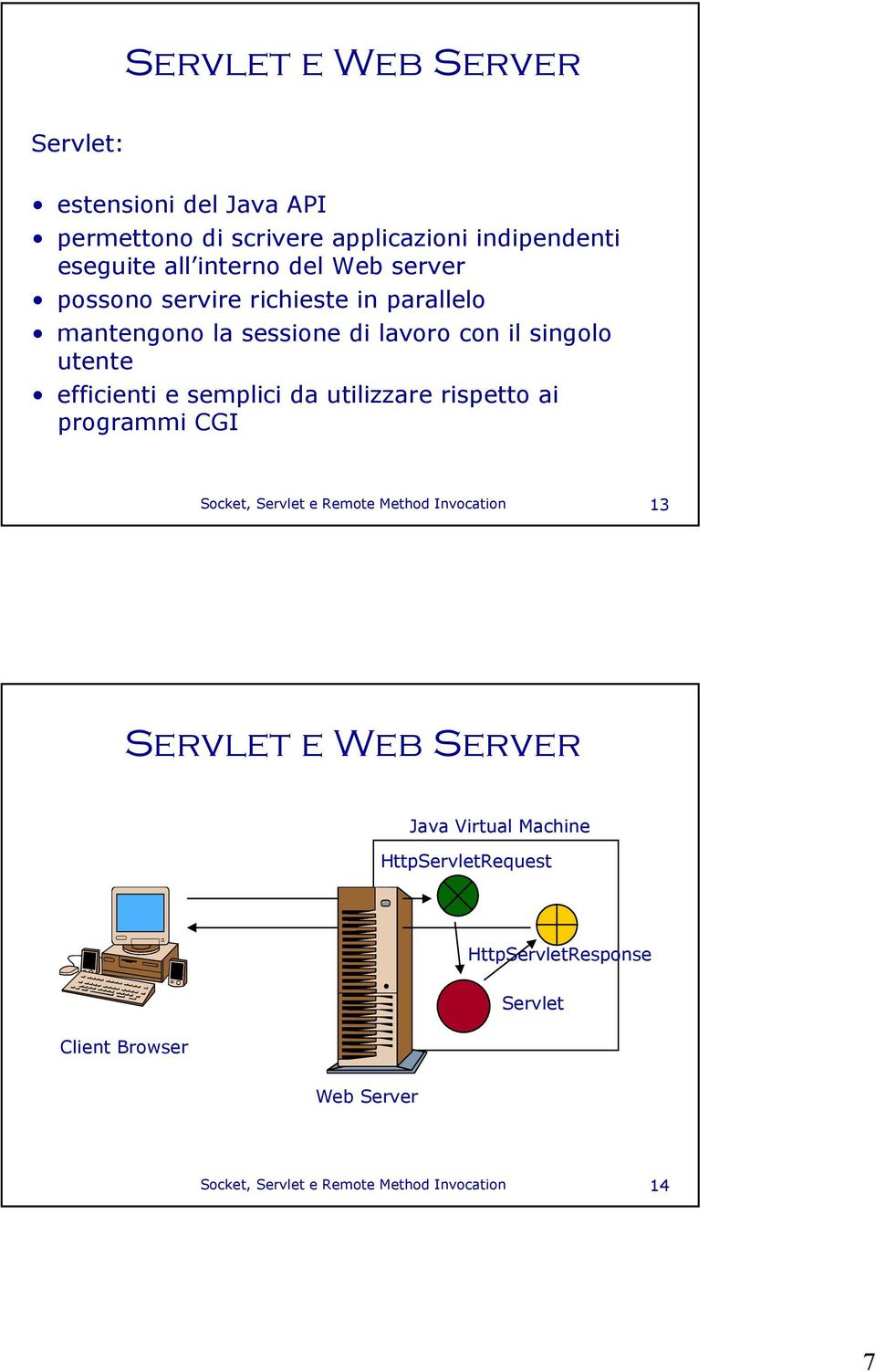 efficienti e semplici da utilizzare rispetto ai programmi CGI Socket, Servlet e Remote Method Invocation 13 Servlet e