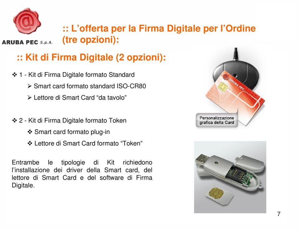 Firma Digitale formato Token Smart card formato plug-in Lettore di Smart Card formato Token Entrambe le tipologie