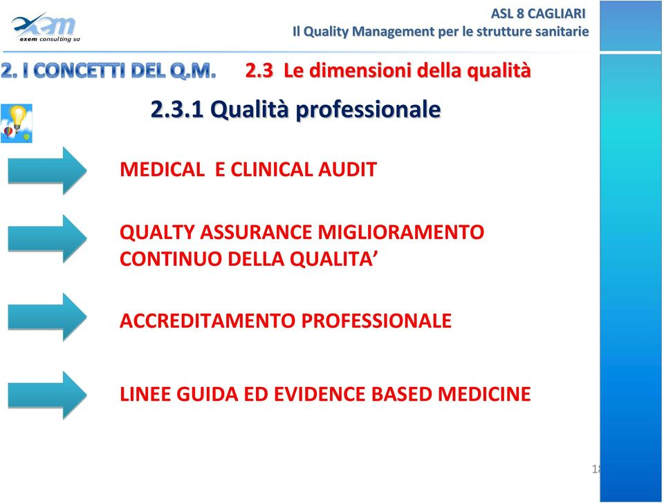 1 Qualità professionale MEDICAL E CLINICAL AUDIT QUALTY