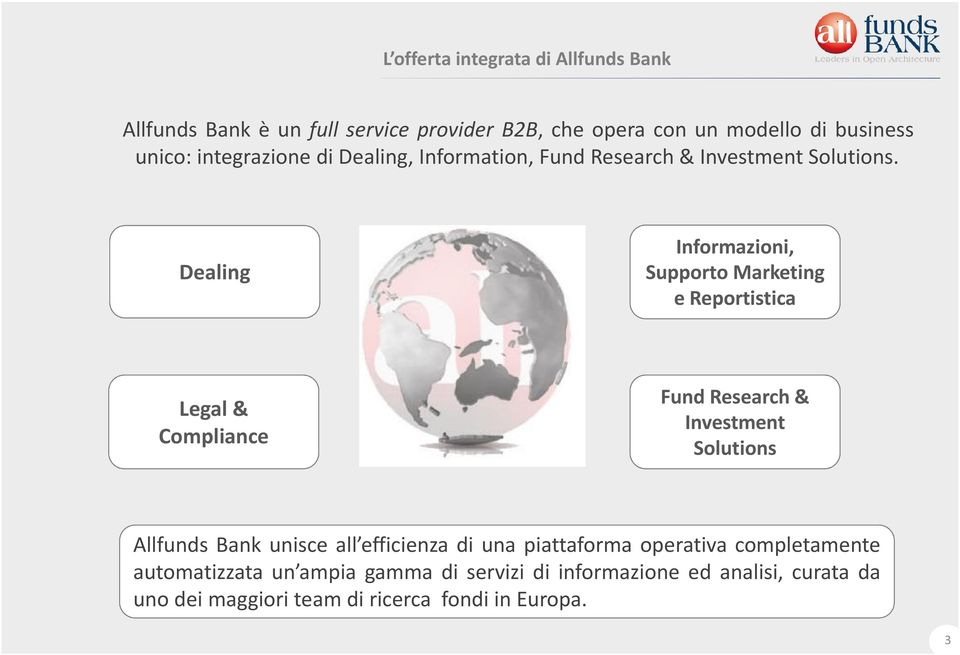 Dealing Informazioni, SupportoMarketing e Reportistica Legal & Compliance Fund Research & Investment Solutions Allfunds Bank