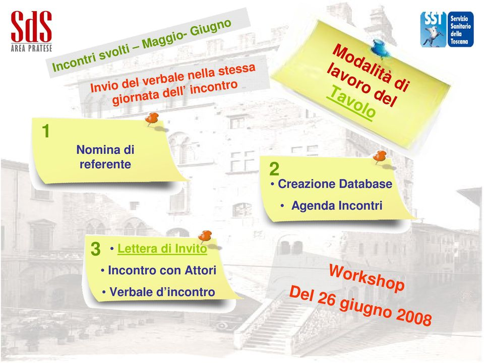 di referente 2 Creazione Database Agenda Iontri Workshop Del