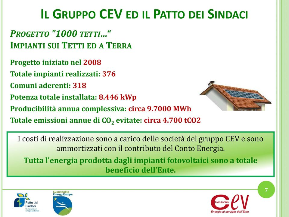 7000 MWh Totale emissioni annue di CO 2 evitate: circa 4.