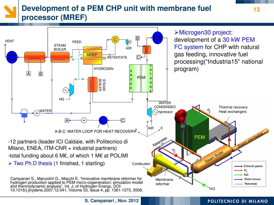 HEAT RECOVERY AIR -12 partners (leader ICI Caldaie, with Politecnico di Milano, ENEA, ITM-CNR + industrial partners) -total funding about 6 M, of which 1 M at POLIMI Two Ph.