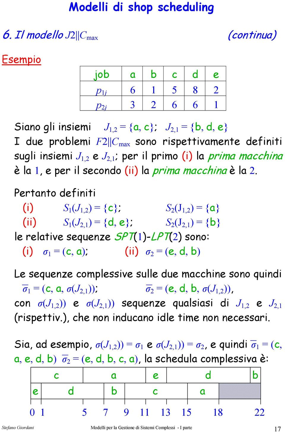 Pertanto definiti (i) S 1 (J 1,2 ) = {c}; S 2 (J 1,2 ) = {a} (ii) S 1 (J 2,1 ) = {d, e}; S 2 (J 2,1 ) = {b} le relative sequenze SPT(1)-LPT(2) sono: (i) σ 1 = (c, a); (ii) σ 2 = (e, d, b) Le sequenze