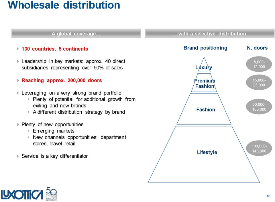200,000 doors Leveraging on a very strong brand portfolio Plenty of potential for additional growth from exiting and new brands A different distribution strategy