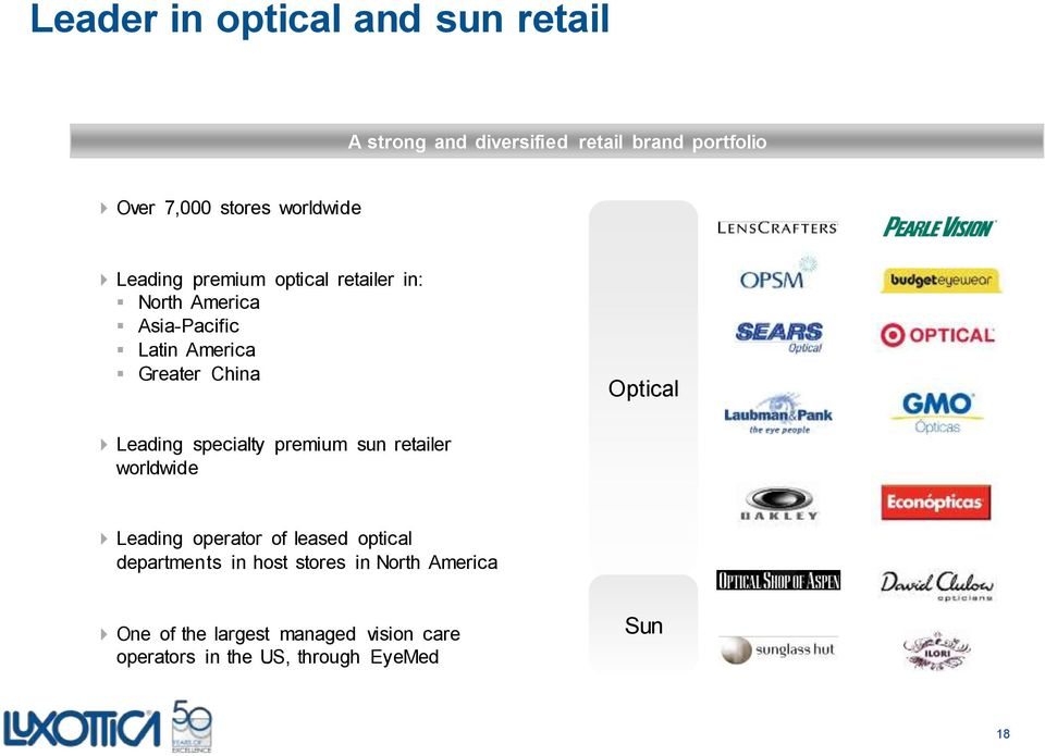 Optical Leading specialty premium sun retailer worldwide Leading operator of leased optical departments