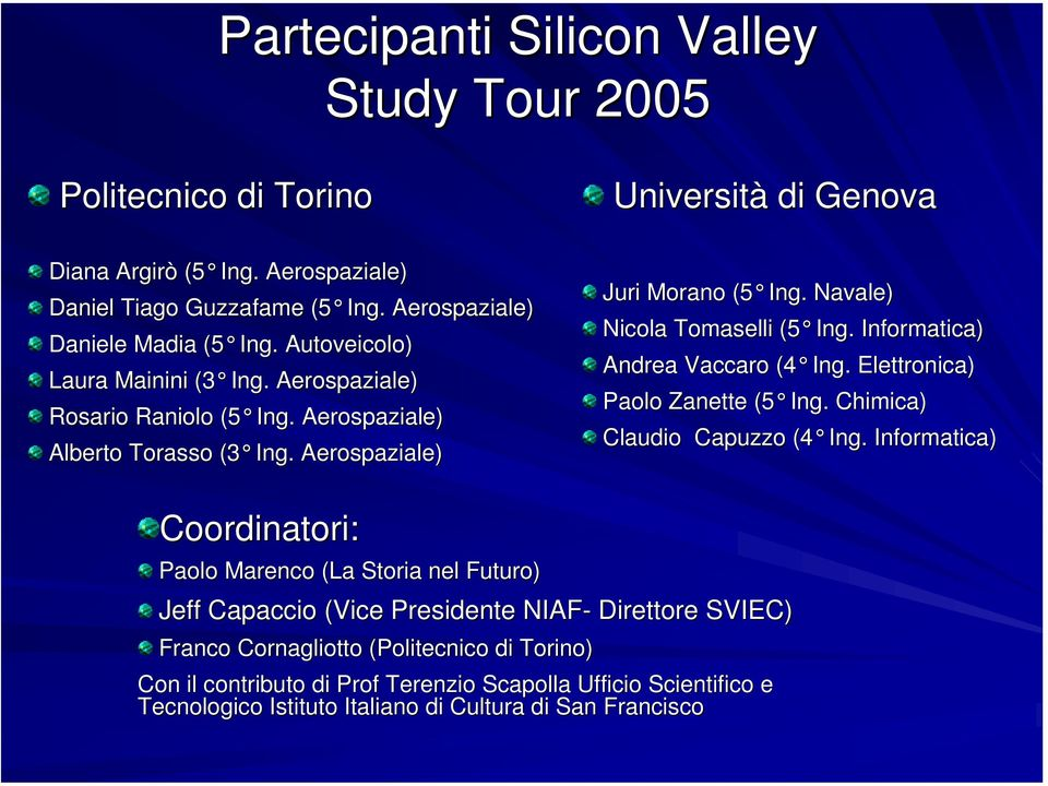 Informatica) Andrea Vaccaro (4 Ing. Elettronica) Paolo Zanette (5 Ing. Chimica) Claudio Capuzzo (4 Ing.