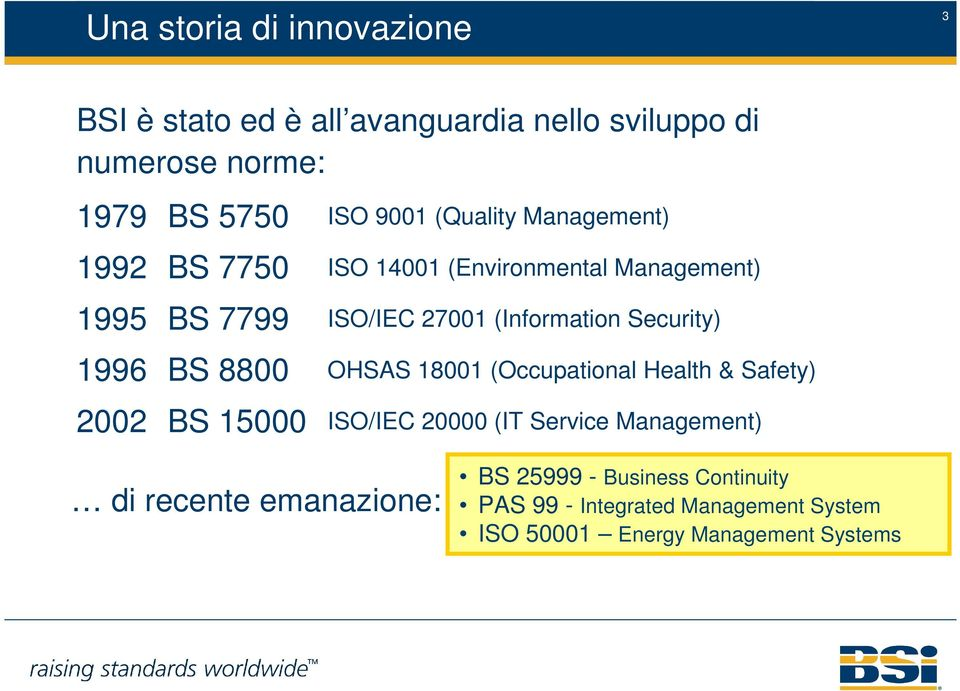 Security) 1996 BS 8800 OHSAS 18001 (Occupational Health & Safety) 2002 BS 15000 ISO/IEC 20000 (IT Service Management)