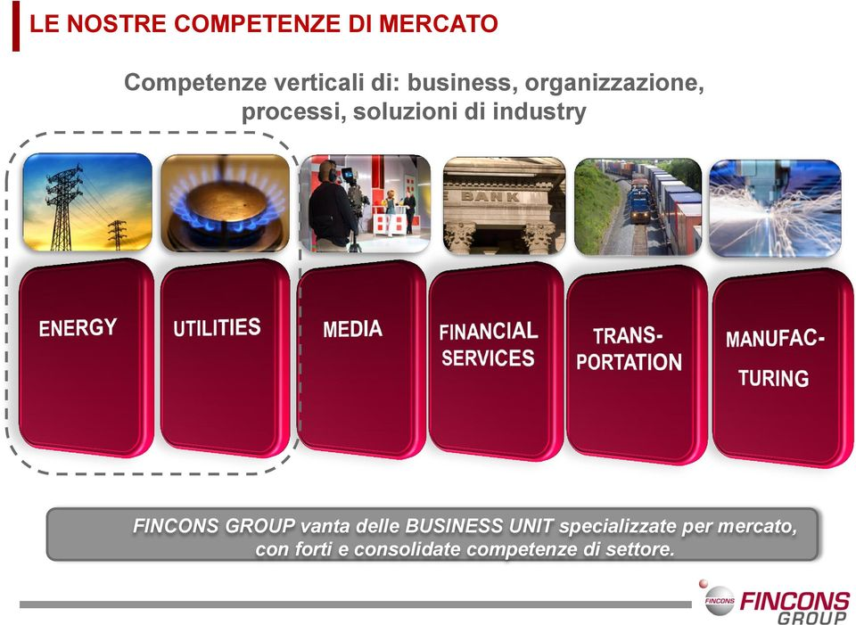 industry FINCONS GROUP vanta delle BUSINESS UNIT