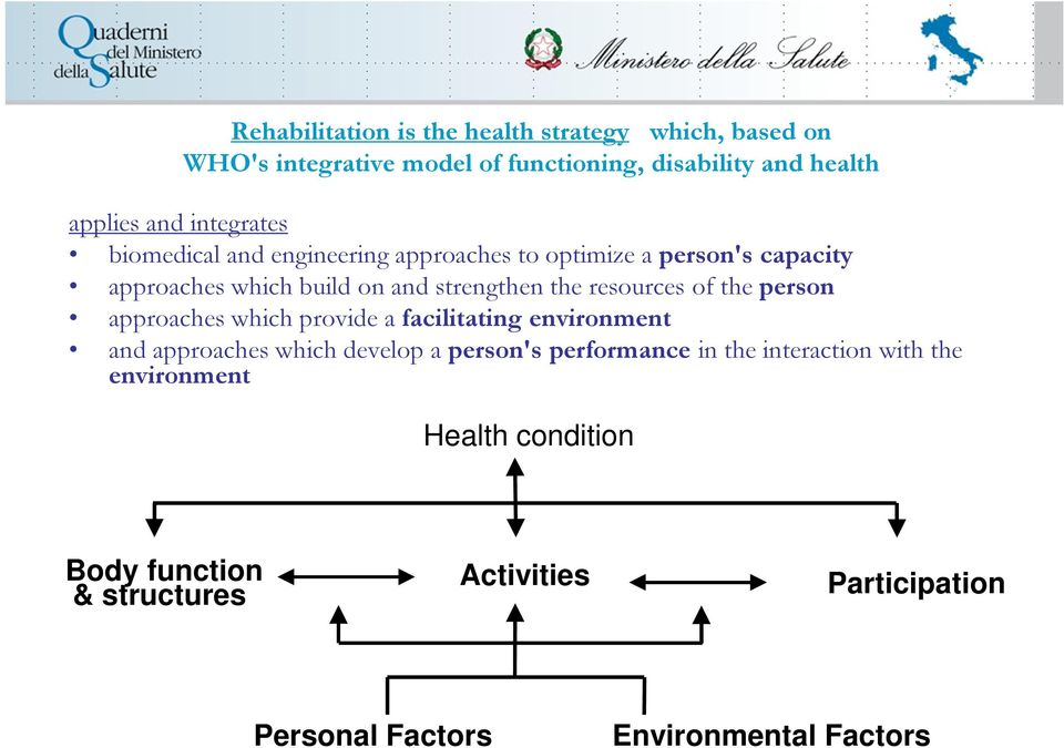 resources of the person approaches which provide a facilitating environment and approaches which develop a person's performance in