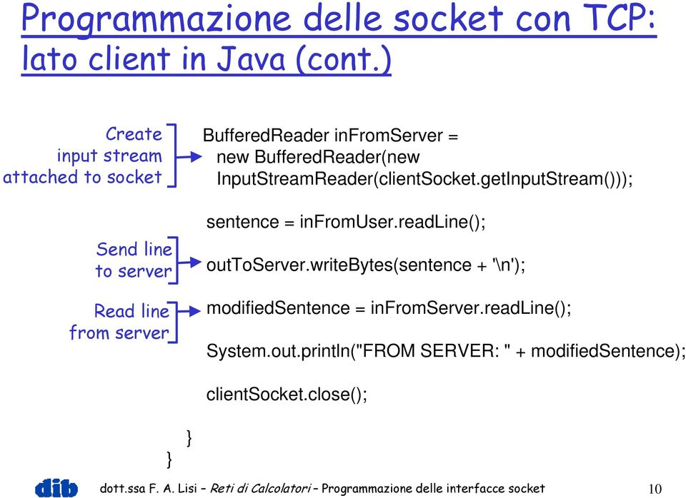 BufferedReader(new InputStreamReader(clientSocket.getInputStream())); sentence = infromuser.readline(); outtoserver.
