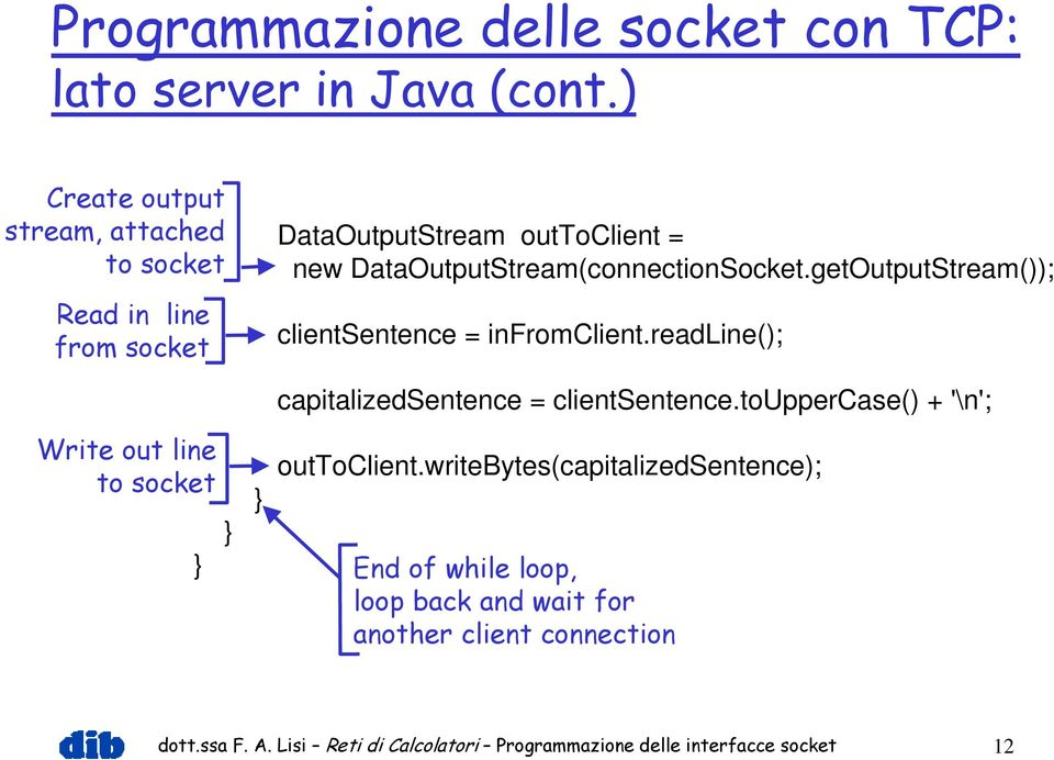 getOutputStream()); clientsentence = infromclient.readline(); Write out line to socket } } } capitalizedsentence = clientsentence.