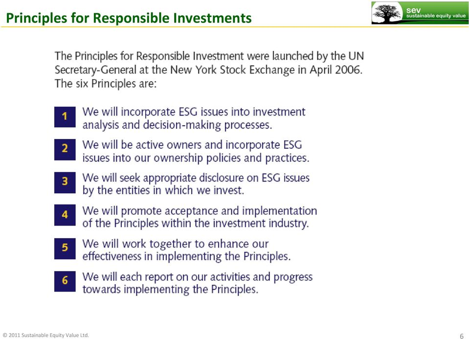 Investments 2011