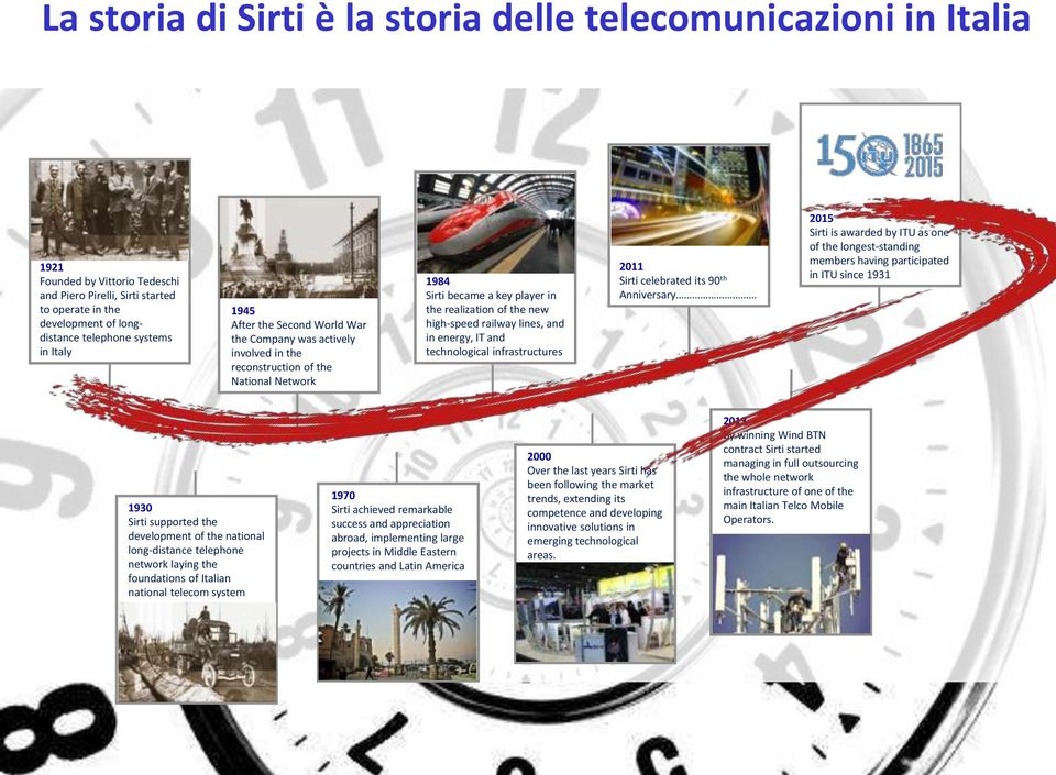 lines, and in energy, IT and technological infrastructures 2011 Sirti celebrated its 90 th Anniversary 2015 Sirti is awarded by ITU as one of the longest-standing members having participated in ITU