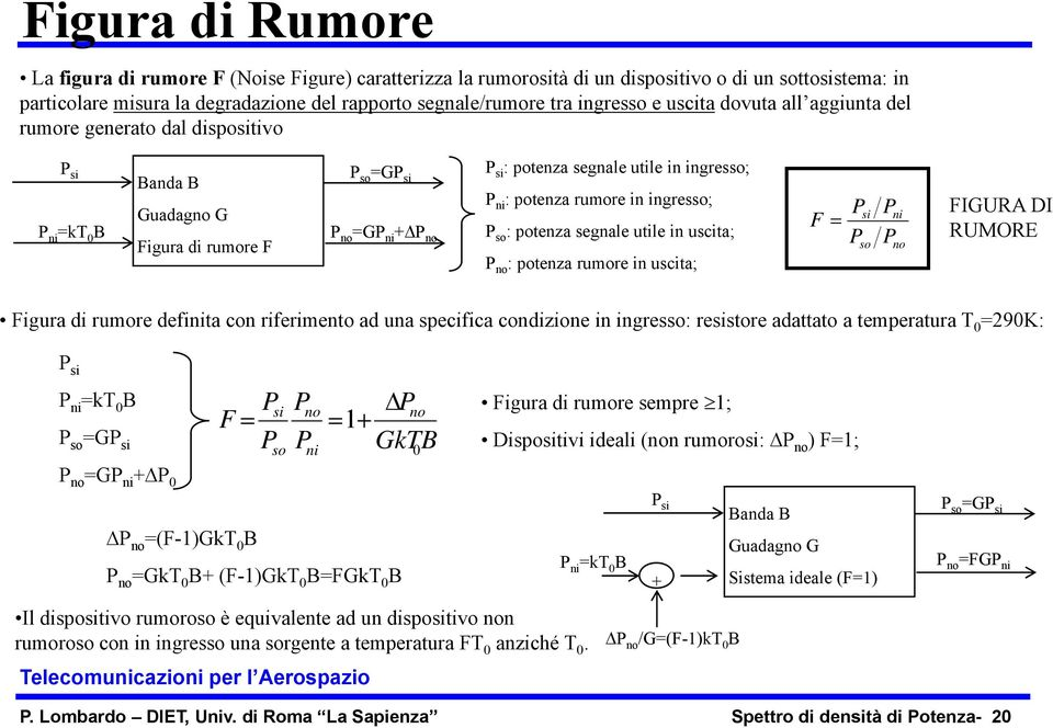 ponza rumor in uscia; F si so ni no FIGUR DI RUMOR Figura di rumor dinia con ririmno ad una spciica condizion in ingrsso: rsisor adaao a mpraura =9K: si ni =k B so =G si F si so no ni no GkB Figura