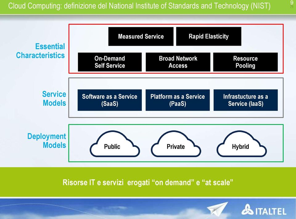 Resource Pooling Service Models Software as a Service (SaaS) Platform as a Service (PaaS)