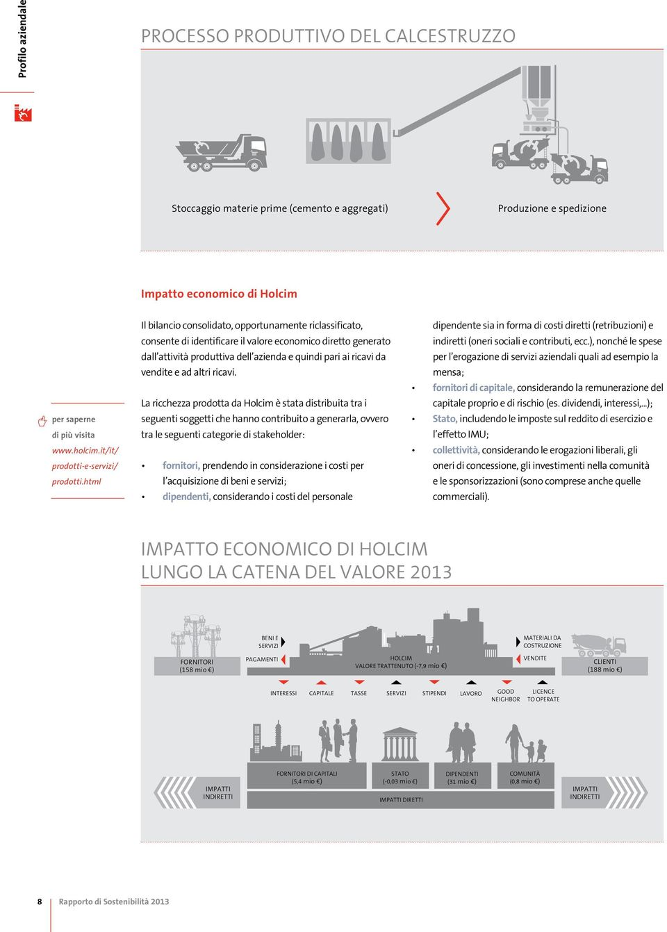 holcim italia case Holcim leadership journey continues beyond 2014  30 meters in  this case – are bored into  holcim gruppo (italia) spa.