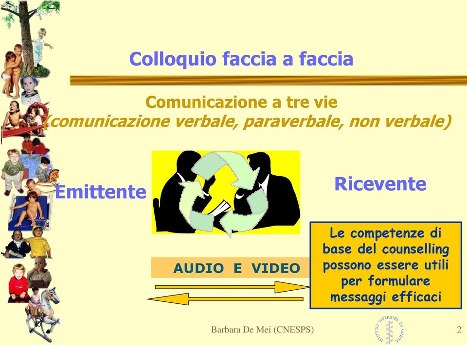 Ricevente AUDIO E VIDEO Le competenze di base del counselling