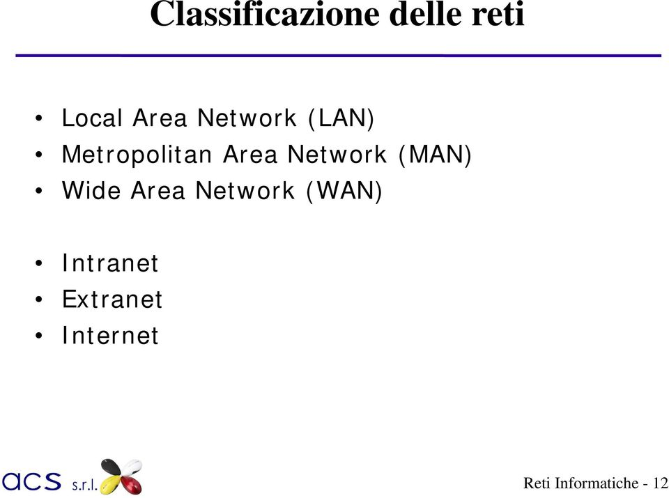 (MAN) Wide Area Network (WAN) Intranet
