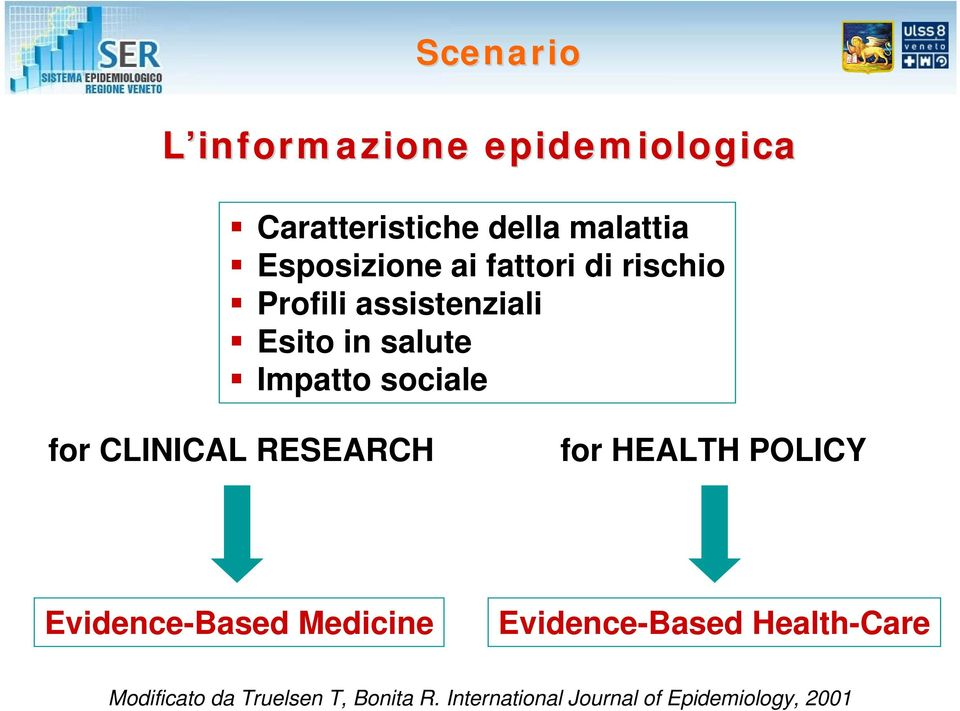 CLINICAL RESEARCH for HEALTH POLICY Evidence-Based Medicine Evidence-Based