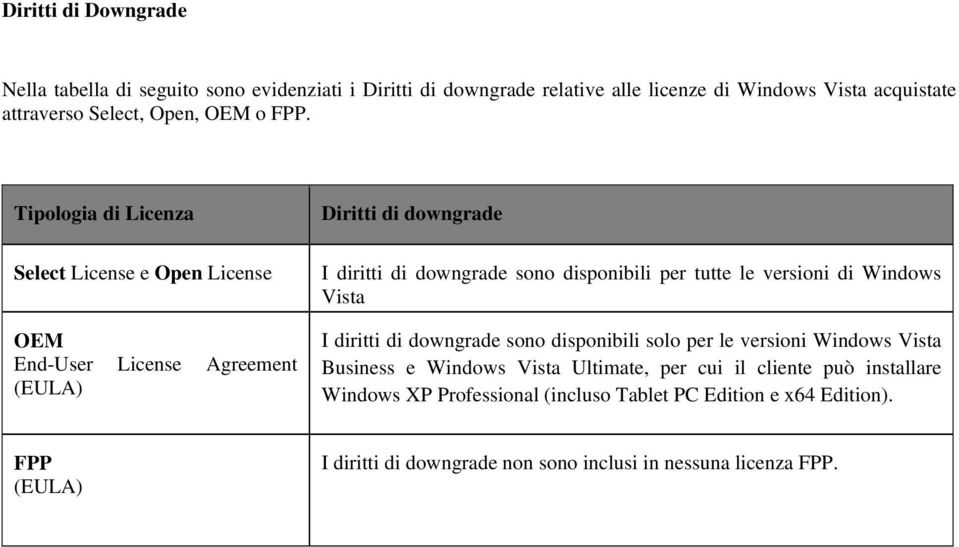 Tiplgia di Licenza Select License e Open License OEM End-User License Agreement (EULA) Diritti di dwngrade I diritti di dwngrade sn dispnibili per tutte