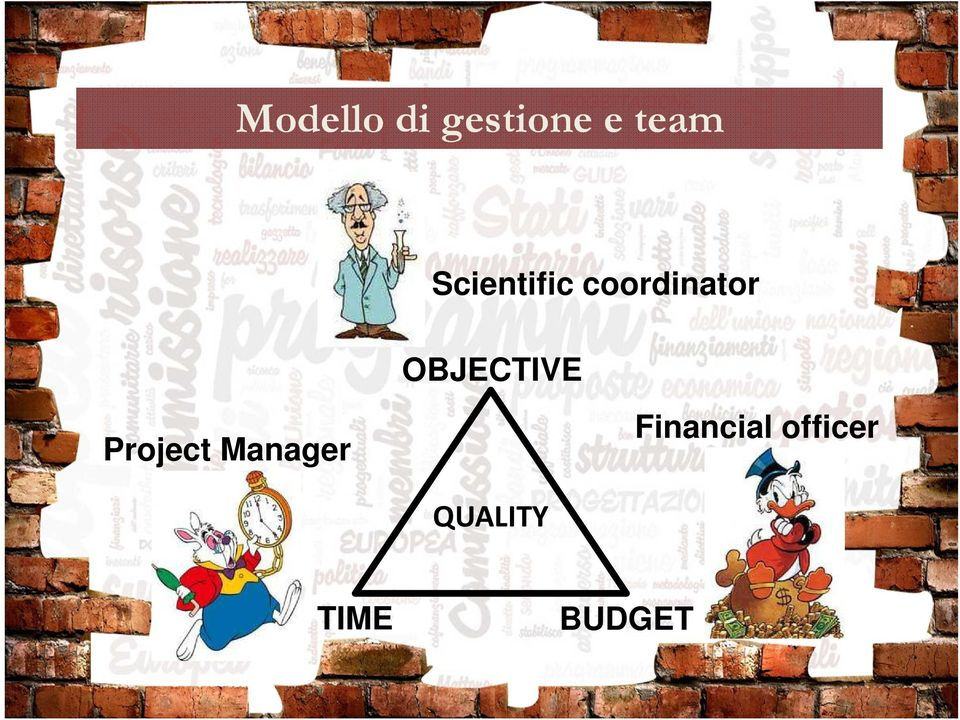 OBJECTIVE Project Manager