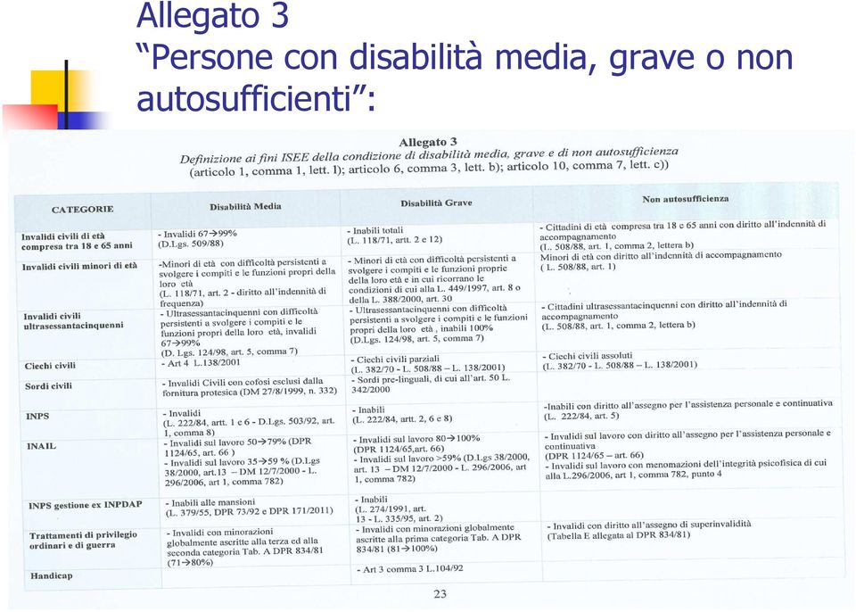 disabilità media,