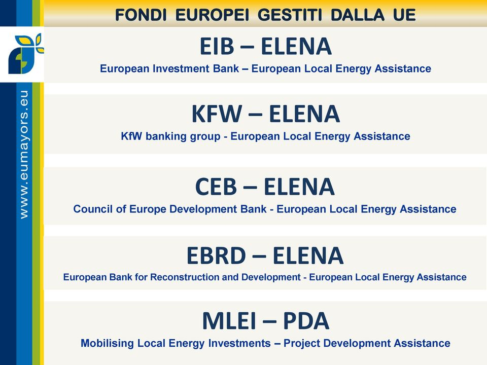 Local Energy Assistance EBRD ELENA European Bank for Reconstruction and Development - European