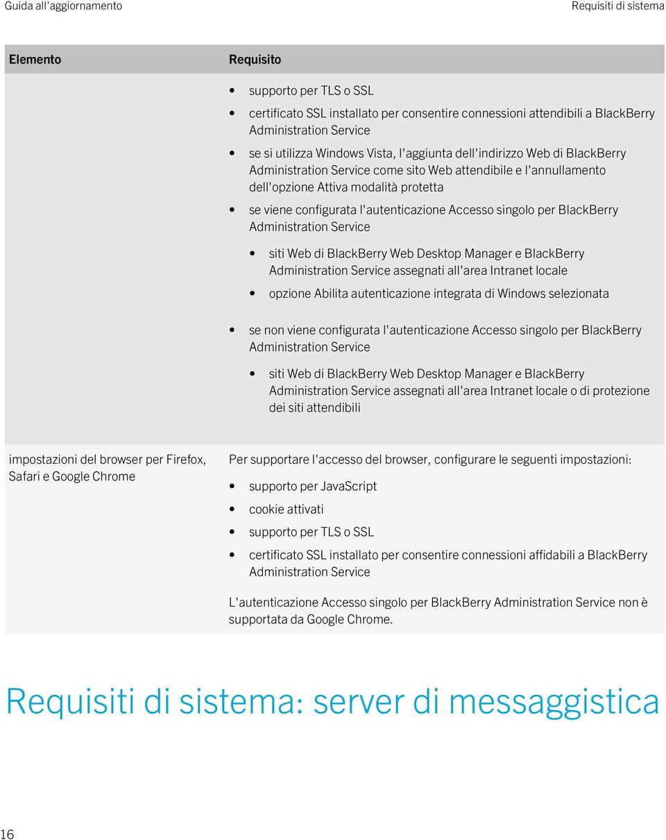 singolo per BlackBerry Administration Service siti Web di BlackBerry Web Desktop Manager e BlackBerry Administration Service assegnati all'area Intranet locale opzione Abilita autenticazione