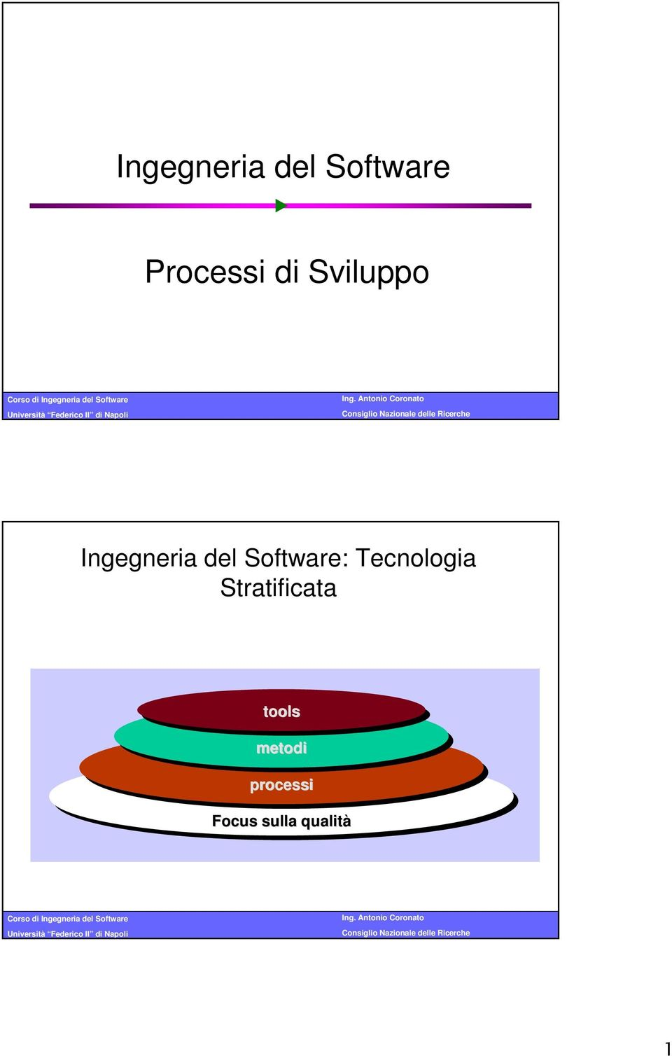 Software: Tecnologia Stratificata