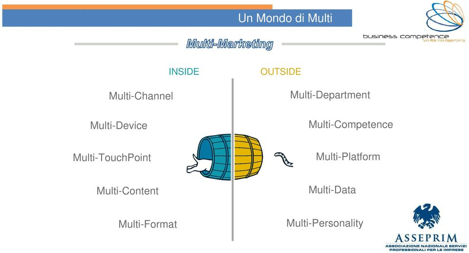 Multi-Competence Multi-TouchPoint