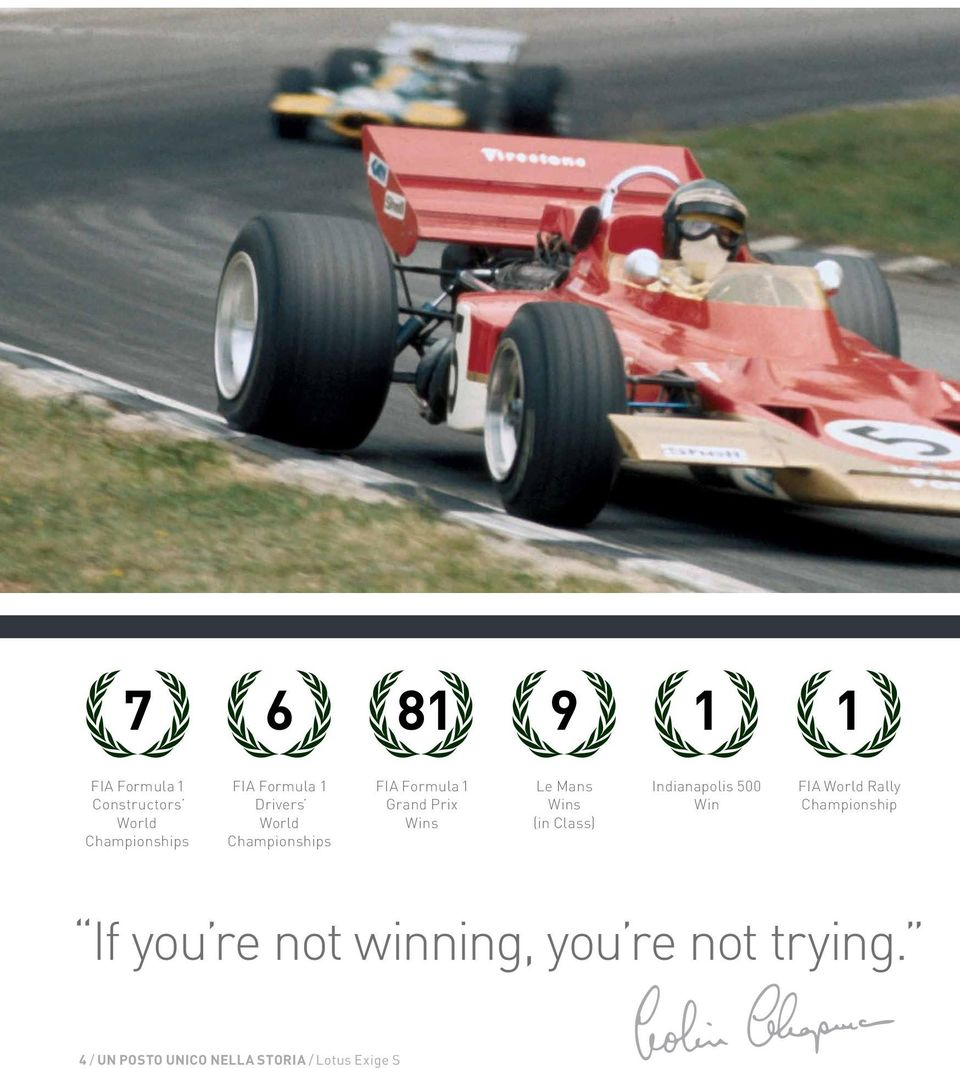 (in Class) Indianapolis 500 Win FIA World Rally Championship If you re