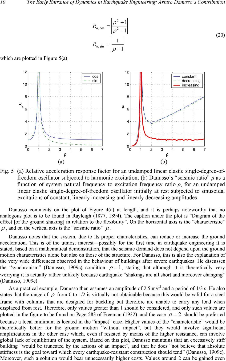 5 (a) Relative acceleration response factor for an undamped linear elastic single-degree-offreedom oscillator subjected to harmonic excitation; (b) Danusso s seismic ratio µ as a function of system