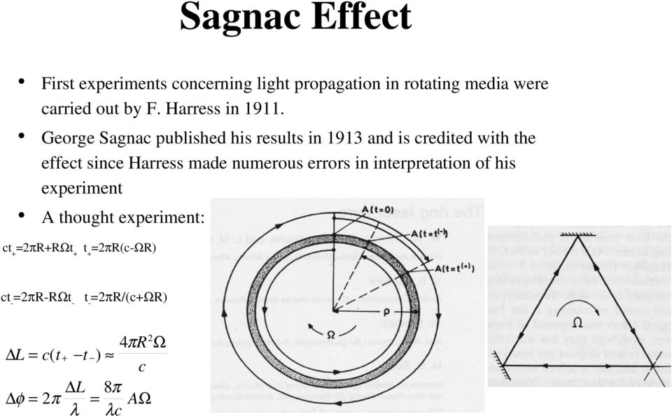 George Sagnac published his results in 1913 and is credited with the effect since Harress made