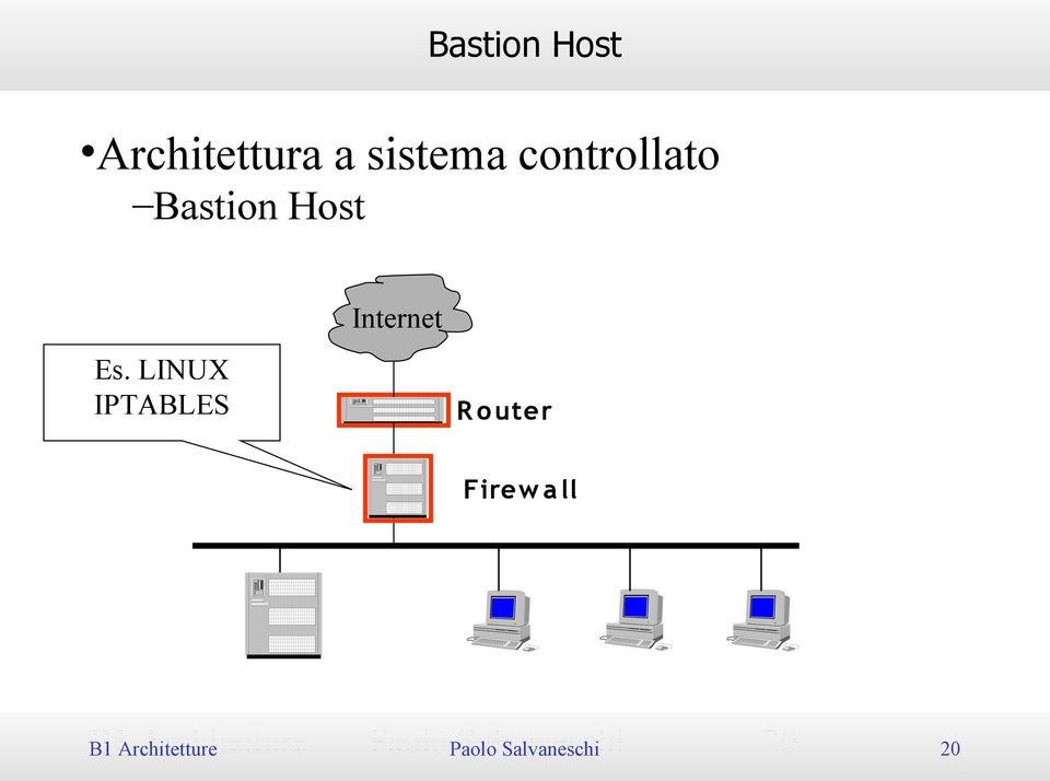 LINUX IPTABLES Internet R outer Firew