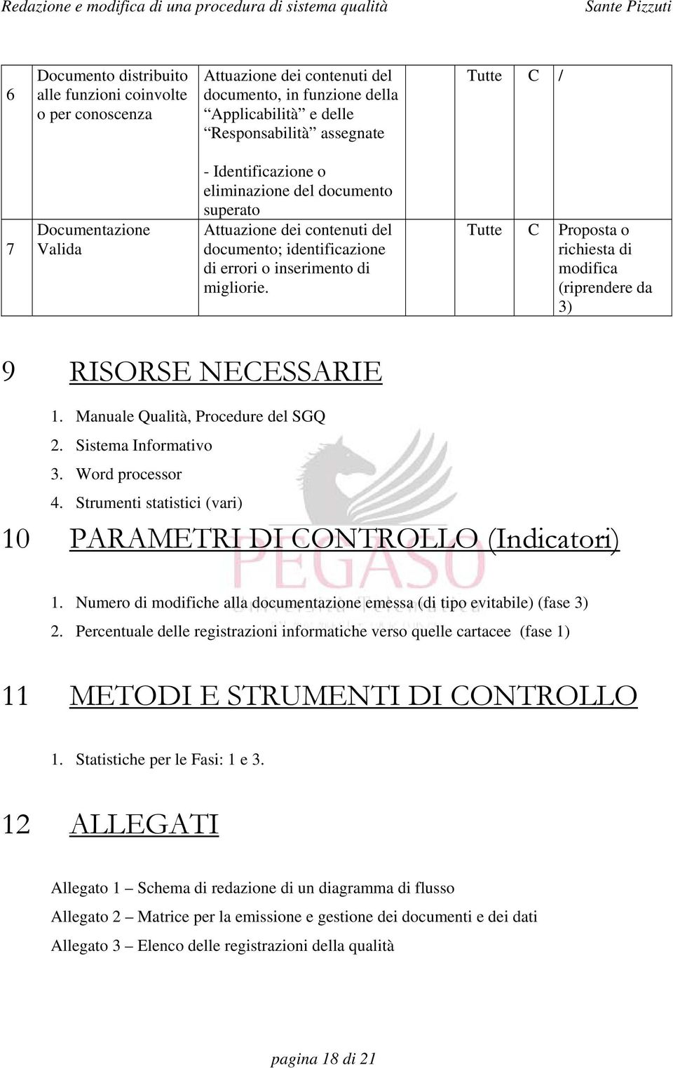 Tutte C Proposta o richiesta di modifica (riprendere da 3) 9 RISORSE NECESSARIE 1. Manuale Qualità, Procedure del SGQ 2. Sistema Informativo 3. Word processor 4.