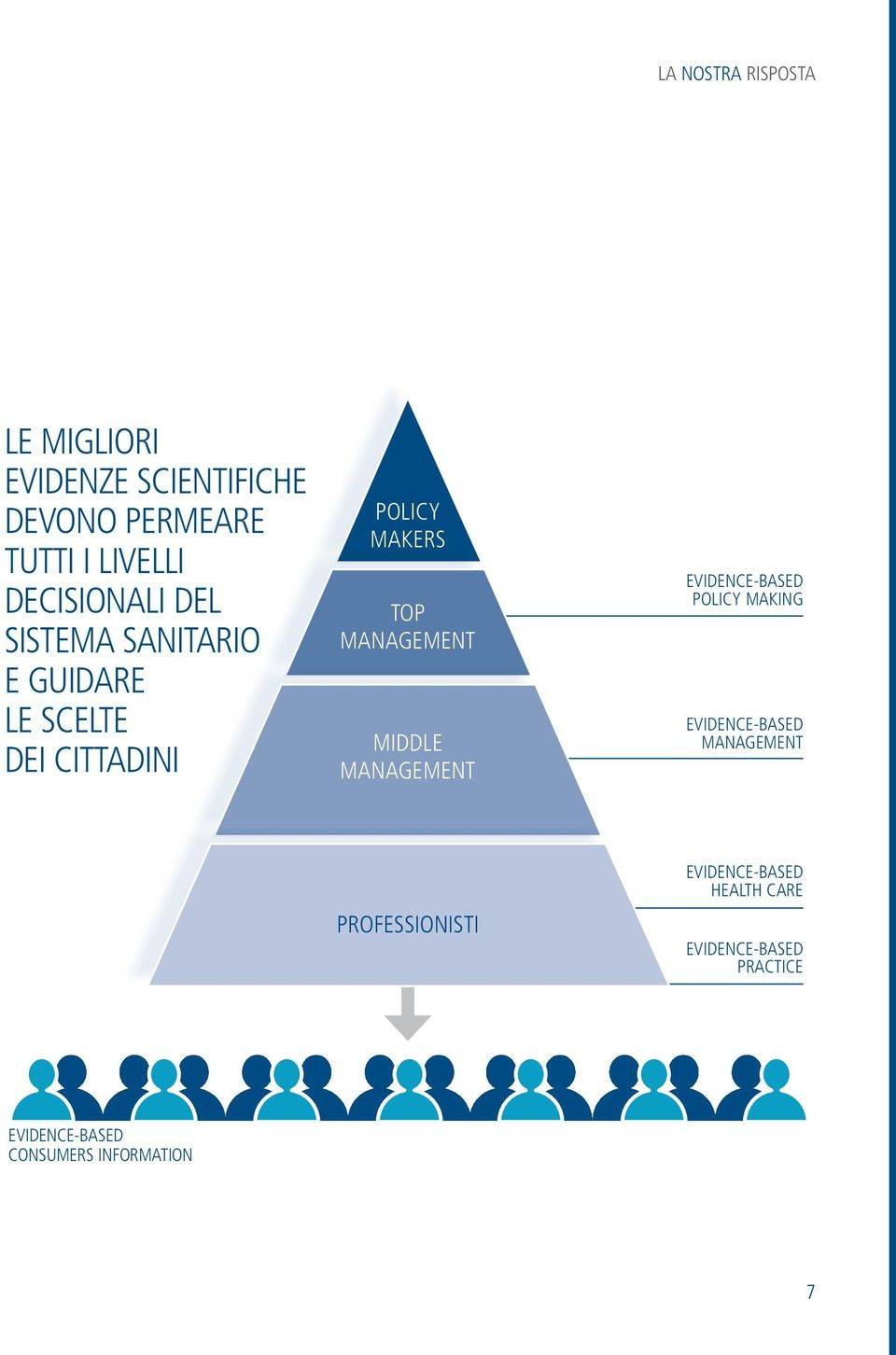 DEI CITTADINI POLICY MAKERS TOP MANAGEMENT MIDDLE MANAGEMENT POLICY