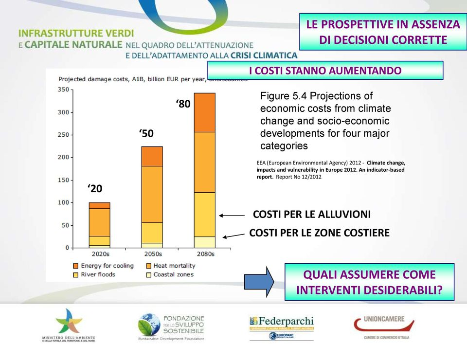 20 EEA (European Environmental Agency) 2012 - Climate change, impacts and vulnerability in Europe 2012.