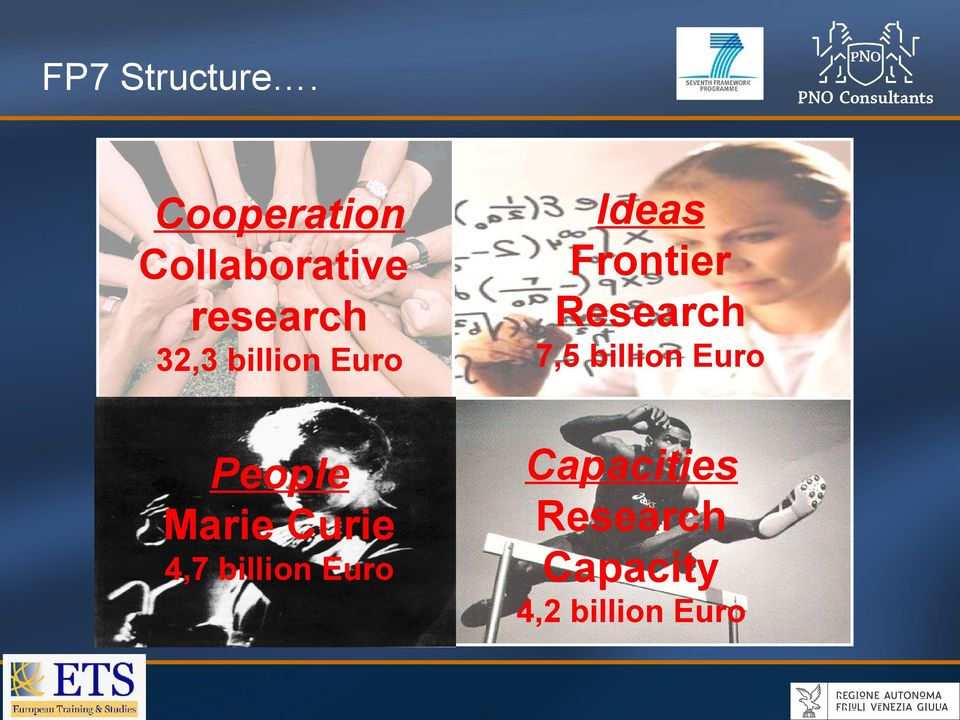 Euro People Marie Curie 4,7 billion Euro Ideas