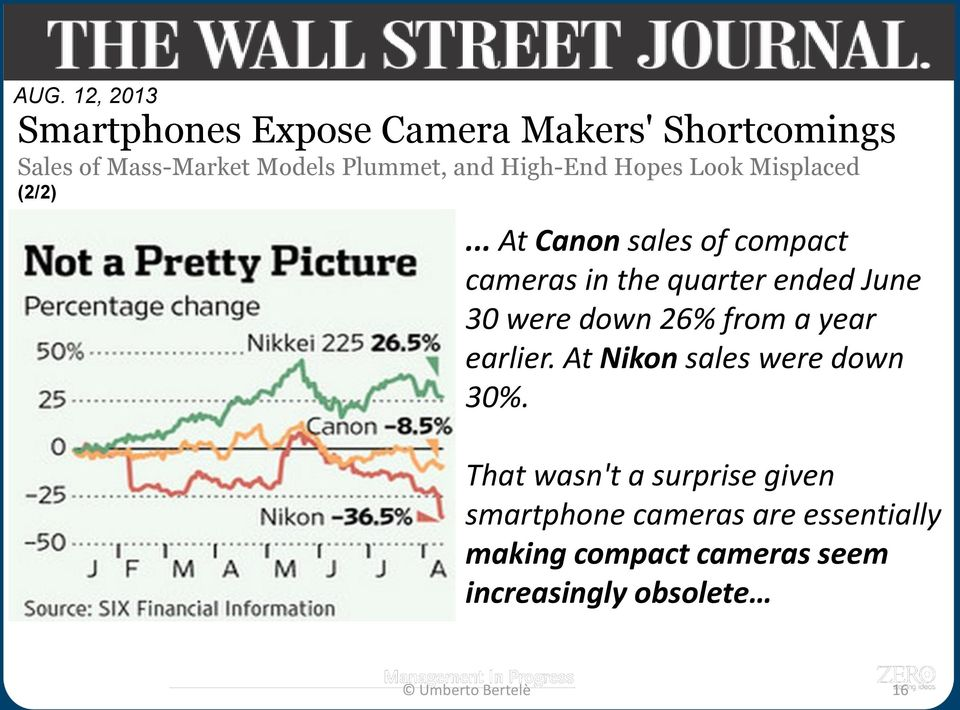 .. At Canon sales of compact cameras in the quarter ended June 30 were down 26% from a year earlier.