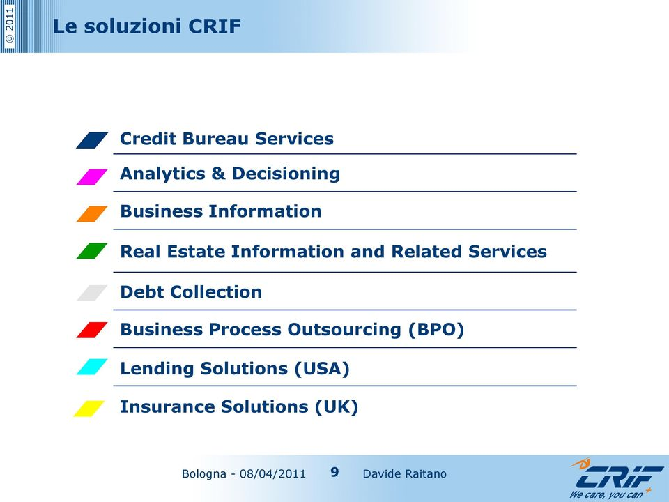 and Related Services Debt Collection Business Process
