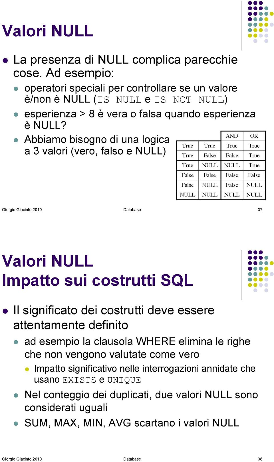 ! Abbiamo bisogno di una logica a 3 valori (vero, falso e NULL) True True True False False NULL True False NULL False NULL NULL AND True False NULL False False NULL OR True True True False NULL NULL