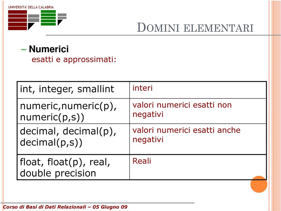 decimal(p,s)) float, float(p), real, double precision interi
